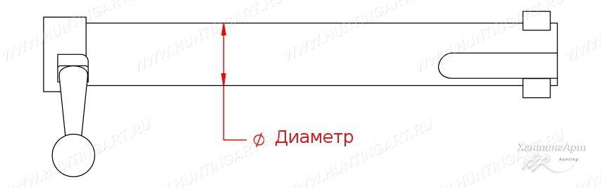 Bolt Diameter