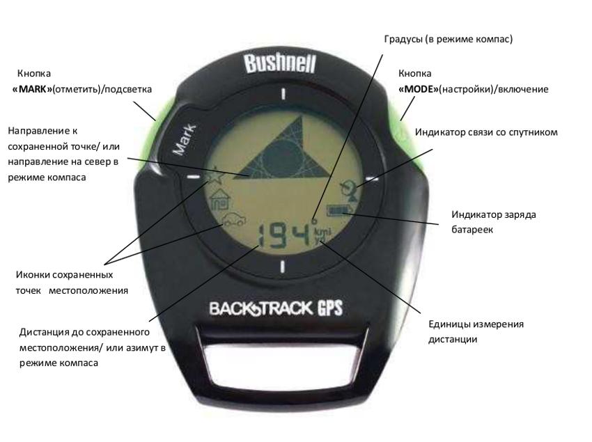 Bushnell Backtrack Инструкция Русский Скачать